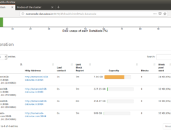 Hadoop-3.2.0 multi-node cluster